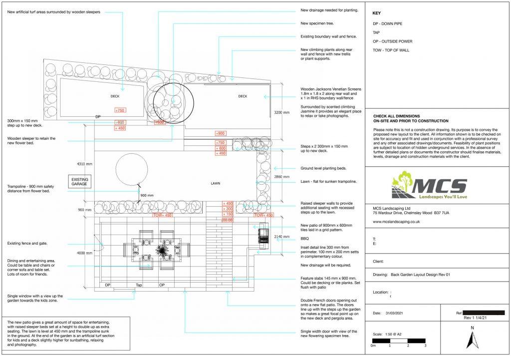 design plan for family friendly garden